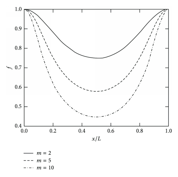 768209.fig.007a