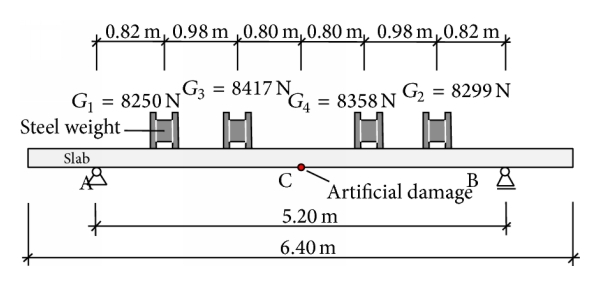 (b) Schema of loading and location of cracks (point C)