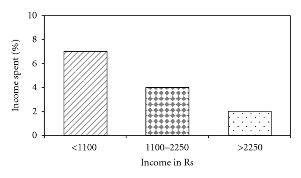 747924.fig.001