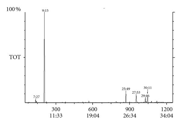 489646.fig.001a