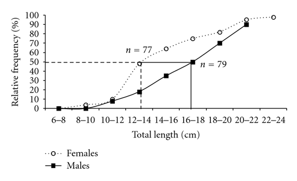 579051.fig.002