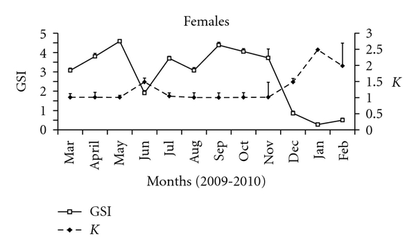 579051.fig.008a