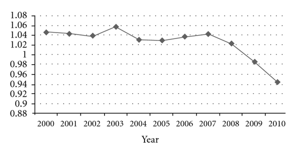 625828.fig.001