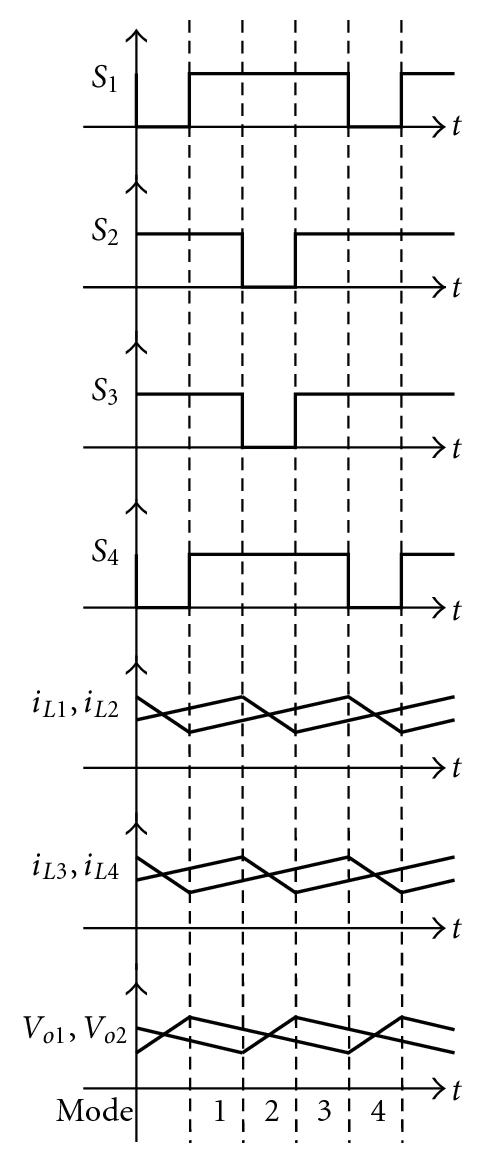 896508.fig.0013