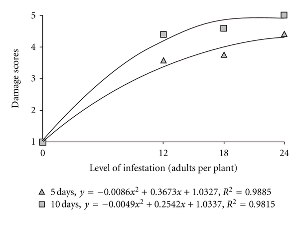 926715.fig.003