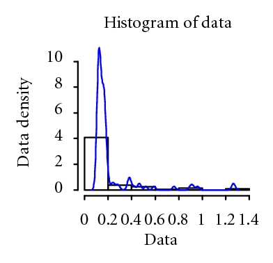 989242.fig.005a
