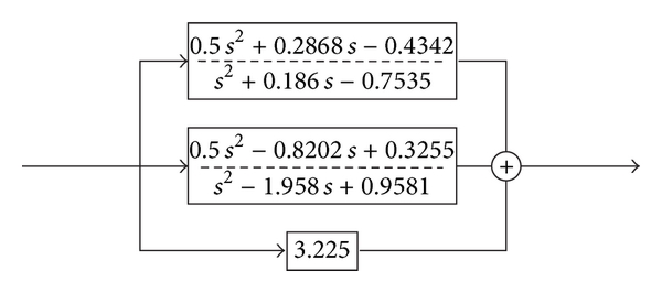 236404.fig.0013
