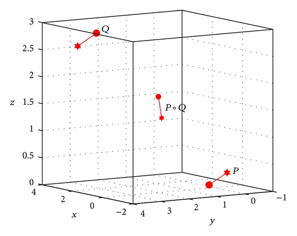 292787.fig.002