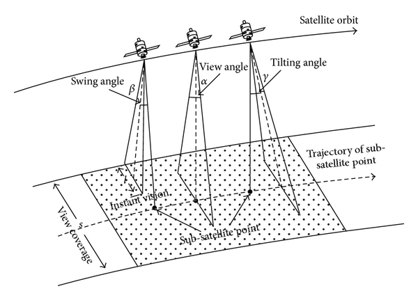 304047.fig.001