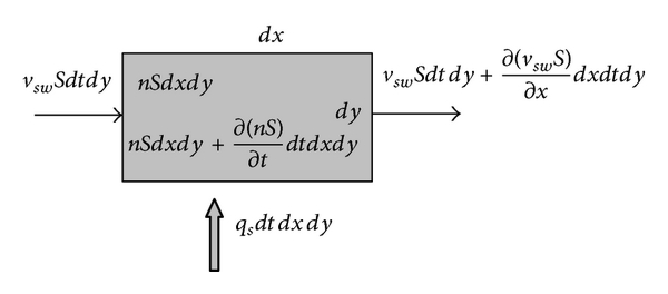367918.fig.002