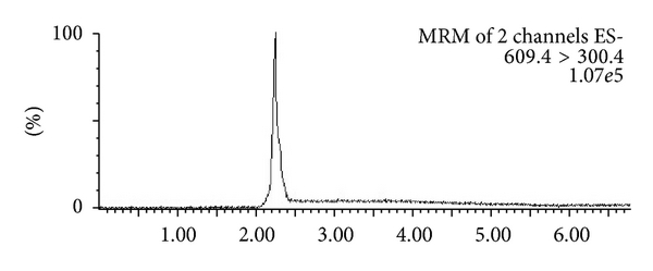 382350.fig.002a