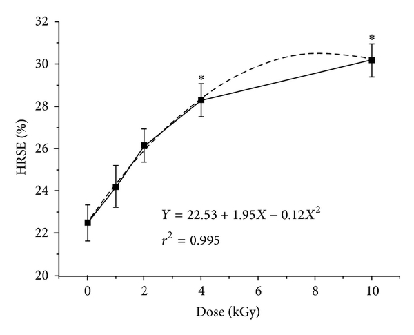 383574.fig.002