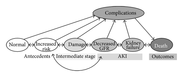 487285.fig.002a