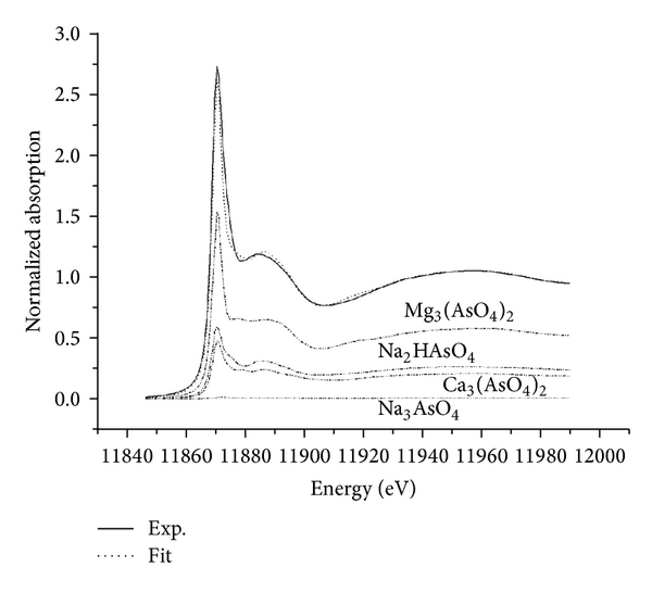518676.fig.006