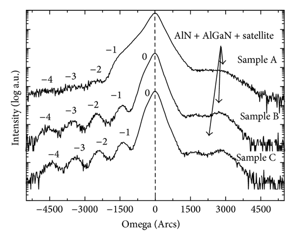 538297.fig.002
