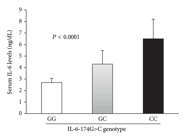 538365.fig.002a