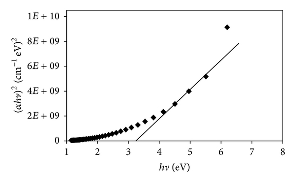 641420.fig.008
