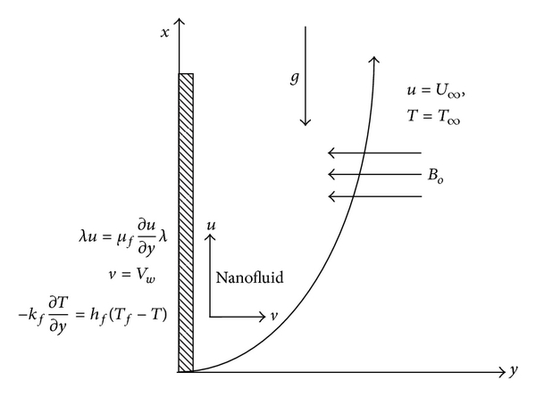 725643.fig.001