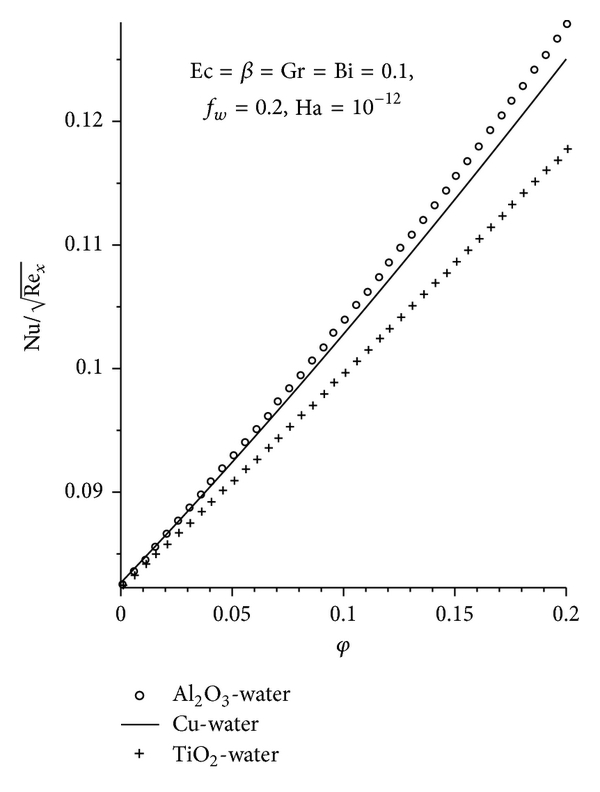 725643.fig.0011