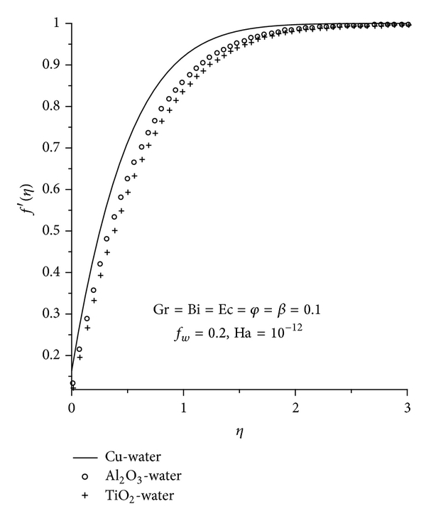 725643.fig.002