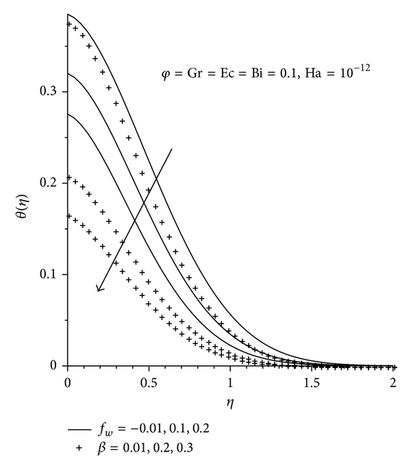 725643.fig.007