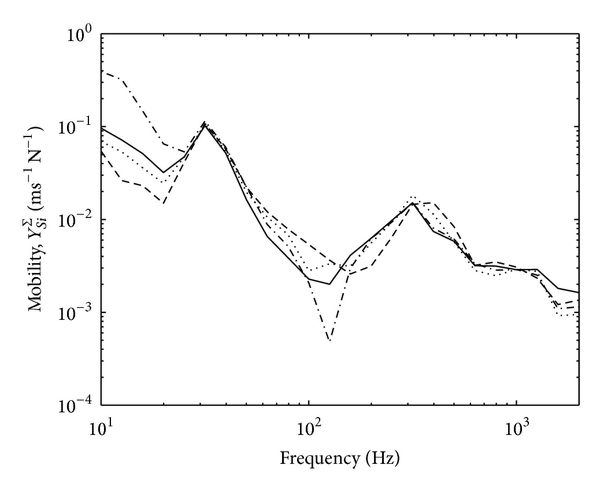 742853.fig.0012a