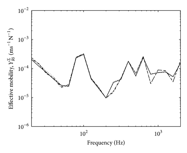 742853.fig.0013a