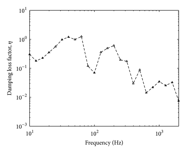 742853.fig.0015
