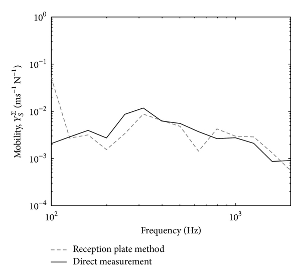 742853.fig.0016a