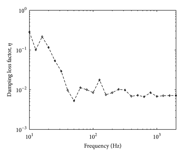 742853.fig.007