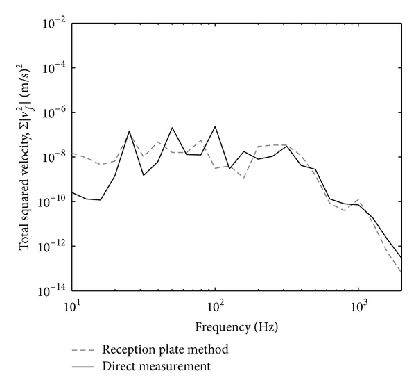 742853.fig.009a