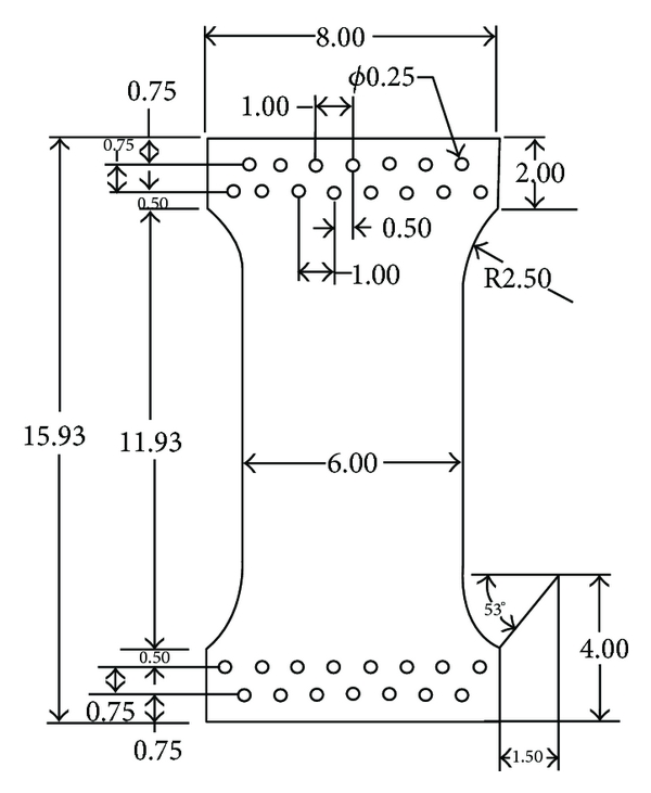 (b) Panel used for location analysis thickness of 0.032in.