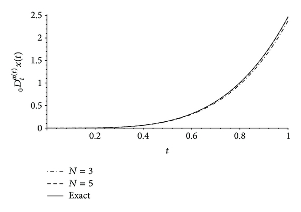 915437.fig.002