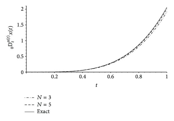 915437.fig.003