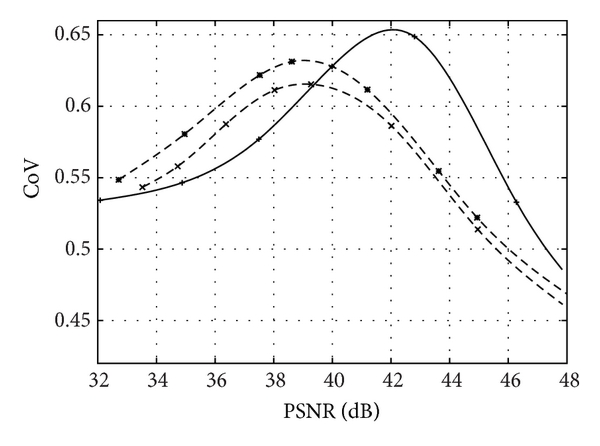 (d) VD curve after smoother