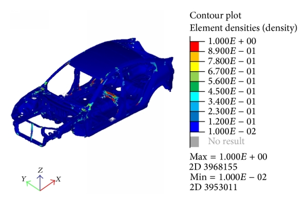 Improving The Dynamic Characteristics Of Body In White Structure Using Structural Optimization