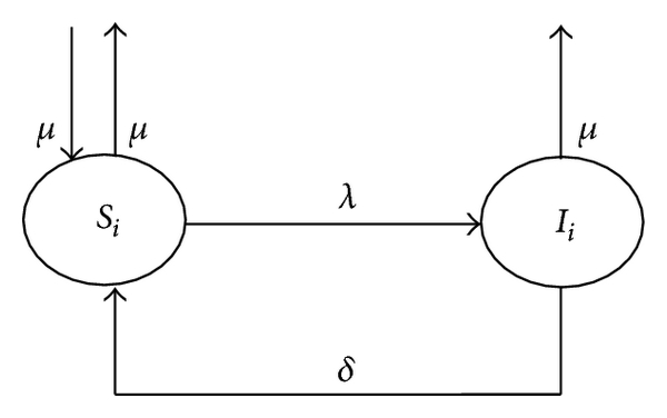 207457.fig.001
