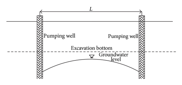 (a) Large pump with large spacing
