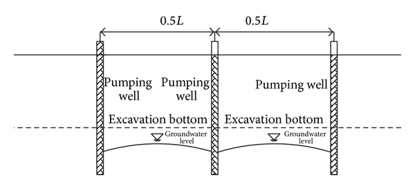 (b) Small pump with small spacing