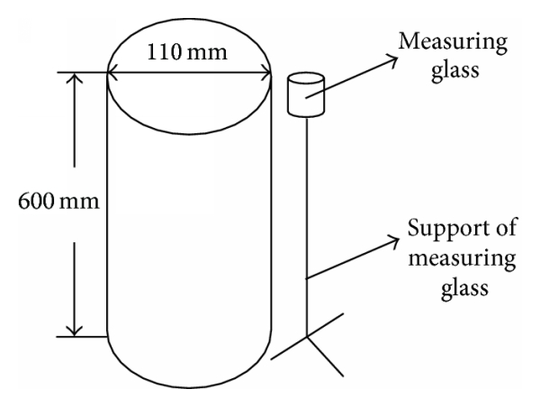 (a) Sketch of soil column and conical flask (measuring glass)