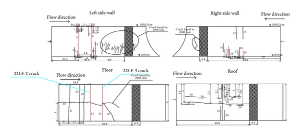 (b) Schematic sketch of new cracks in the number 22 dam monolith near the number 2 middle diversion outlet since 2009