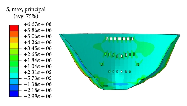 (c) The first principal stress at downstream surface