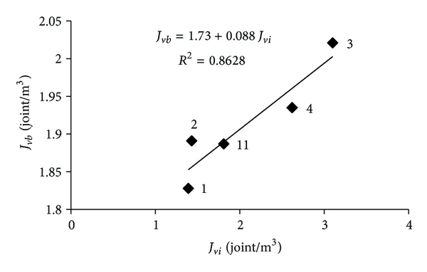 363572.fig.006