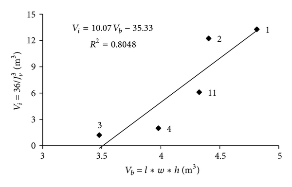 363572.fig.009