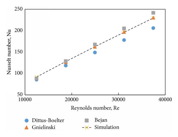 369593.fig.005