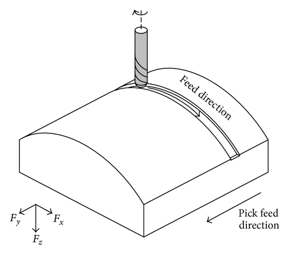 374526.fig.007
