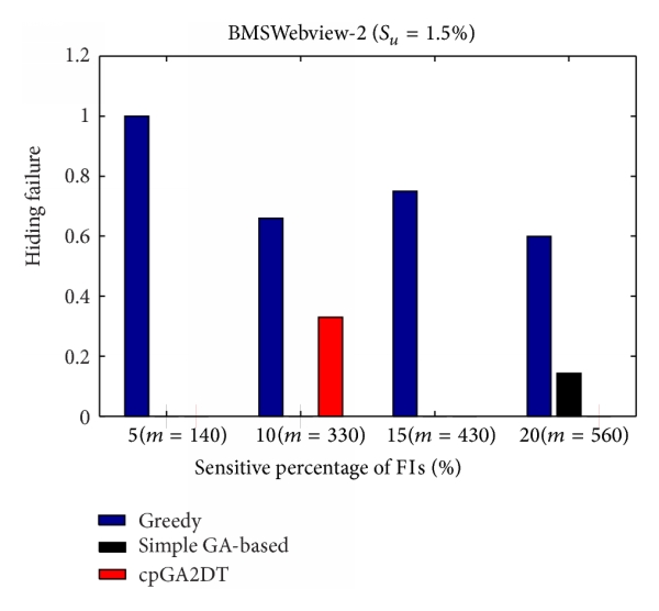 398269.fig.0015
