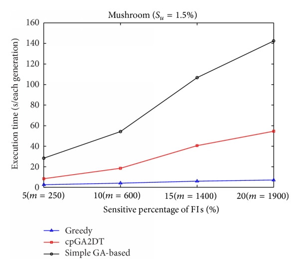 398269.fig.007