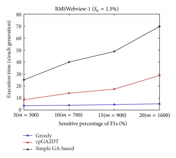 398269.fig.008