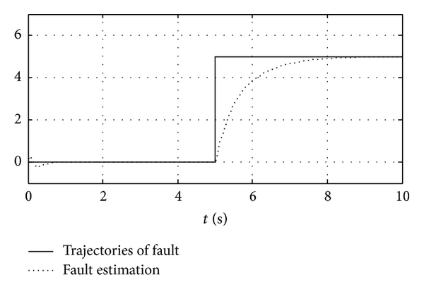 405396.fig.001